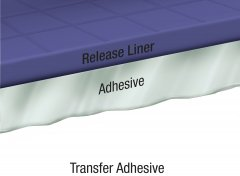 Medical Adhesive Transfer Tapes